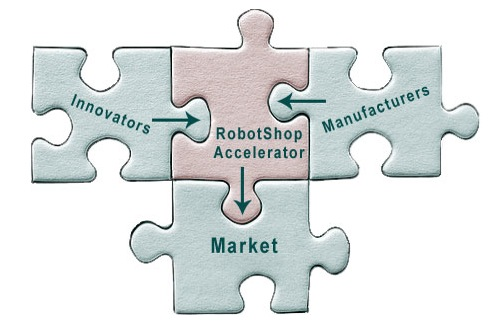 RobotShop Accelerator program puzzle graphic