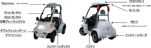 front and back profiles of MEV-C from ZMP's website